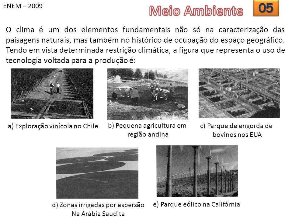 ENEM – 2009 O clima é um dos elementos fundamentais não só na caracterização das paisagens naturais, mas também no histórico de ocupação do espaço geo