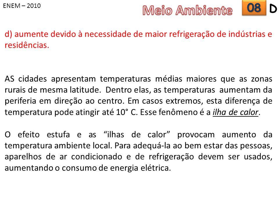d) aumente devido à necessidade de maior refrigeração de indústrias e residências. AS cidades apresentam temperaturas médias maiores que as zonas rura