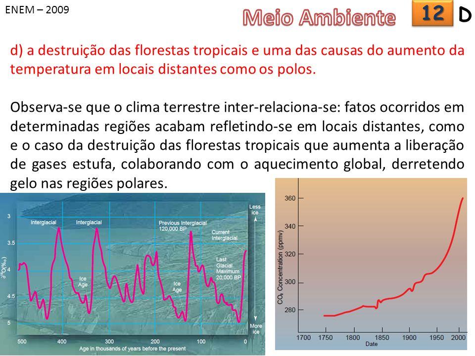 ENEM – 2009 d) a destruição das florestas tropicais e uma das causas do aumento da temperatura em locais distantes como os polos. Observa-se que o cli