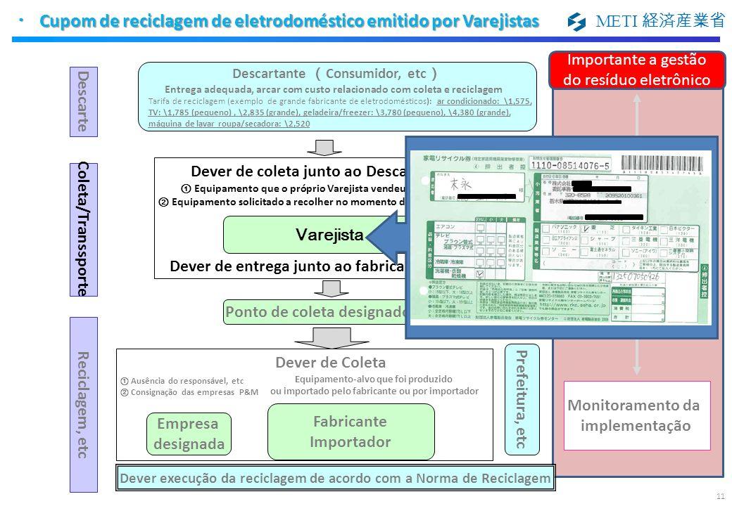 METI Descarte Coleta/Transsporte Reciclagem, etc Descartante Consumidor, etc Entrega adequada, arcar com custo relacionado com coleta e reciclagem Tar