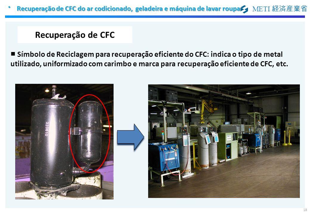 METI 18 Recuperação de CFC do ar codicionado, geladeira e máquina de lavar roupa Recuperação de CFC do ar codicionado, geladeira e máquina de lavar ro