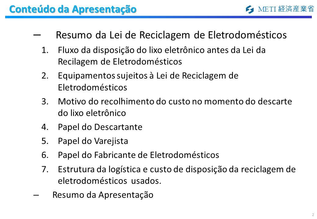 METI Conteúdo da Apresentação 2 – Resumo da Lei de Reciclagem de Eletrodomésticos 1.Fluxo da disposição do lixo eletrônico antes da Lei da Recilagem d