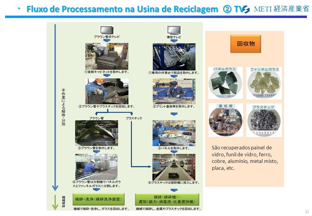 METI São recuperados painel de vidro, funil de vidro, ferro, cobre, alumínio, metal misto, placa, etc. Fluxo de Processamento na Usina de Reciclagem T