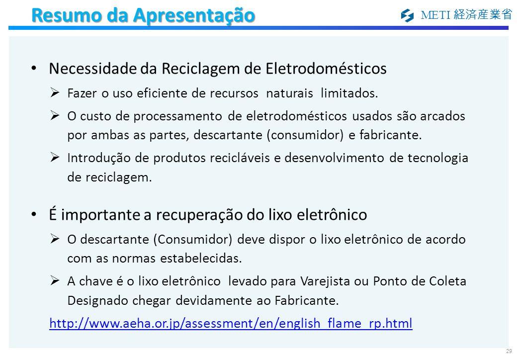 METI Necessidade da Reciclagem de Eletrodomésticos Fazer o uso eficiente de recursos naturais limitados. O custo de processamento de eletrodomésticos