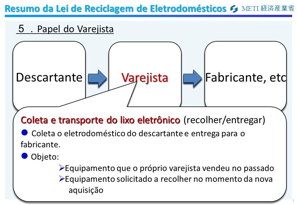 METI 7 Papel do Varejista Resumo da Lei de Reciclagem de Eletrodomésticos Coleta e transporte do lixo eletrônico Coleta e transporte do lixo eletrônic