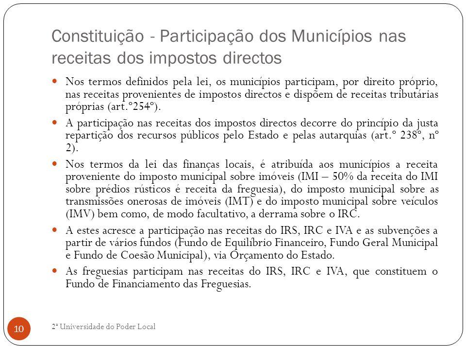 Constituição - Participação dos Municípios nas receitas dos impostos directos Nos termos definidos pela lei, os municípios participam, por direito pró