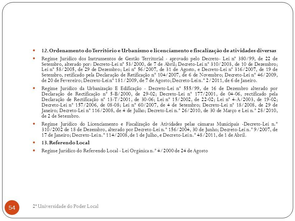 12. Ordenamento do Território e Urbanismo e licenciamento e fiscalização de atividades diversas Regime Jurídico dos Instrumentos de Gestão Territorial