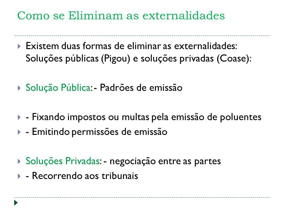 Como se Eliminam as externalidades Existem duas formas de eliminar as externalidades: Soluções públicas (Pigou) e soluções privadas (Coase): Solução P