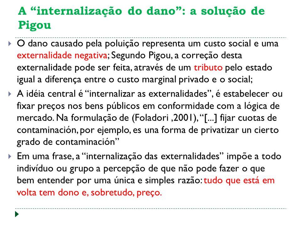 A internalização do dano: a solução de Pigou O dano causado pela poluição representa um custo social e uma externalidade negativa; Segundo Pigou, a co