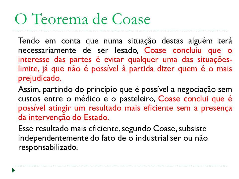 O Teorema de Coase Tendo em conta que numa situação destas alguém terá necessariamente de ser lesado, Coase concluiu que o interesse das partes é evitar qualquer uma das situações- limite, já que não é possível à partida dizer quem é o mais prejudicado.