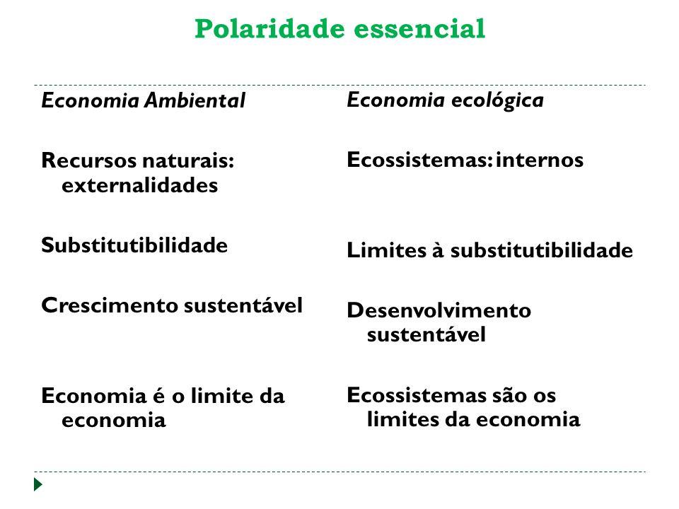 Polaridade essencial Economia Ambiental Recursos naturais: externalidades Substitutibilidade Crescimento sustentável Economia é o limite da economia Economia ecológica Ecossistemas: internos Limites à substitutibilidade Desenvolvimento sustentável Ecossistemas são os limites da economia