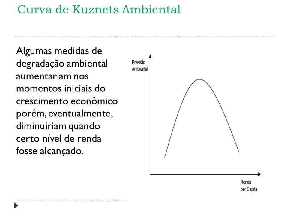 Curva de Kuznets Ambiental Algumas medidas de degradação ambiental aumentariam nos momentos iniciais do crescimento econômico porém, eventualmente, diminuiriam quando certo nível de renda fosse alcançado.