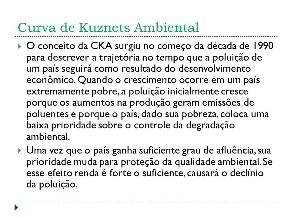 Curva de Kuznets Ambiental O conceito da CKA surgiu no começo da década de 1990 para descrever a trajetória no tempo que a poluição de um país seguirá como resultado do desenvolvimento econômico.