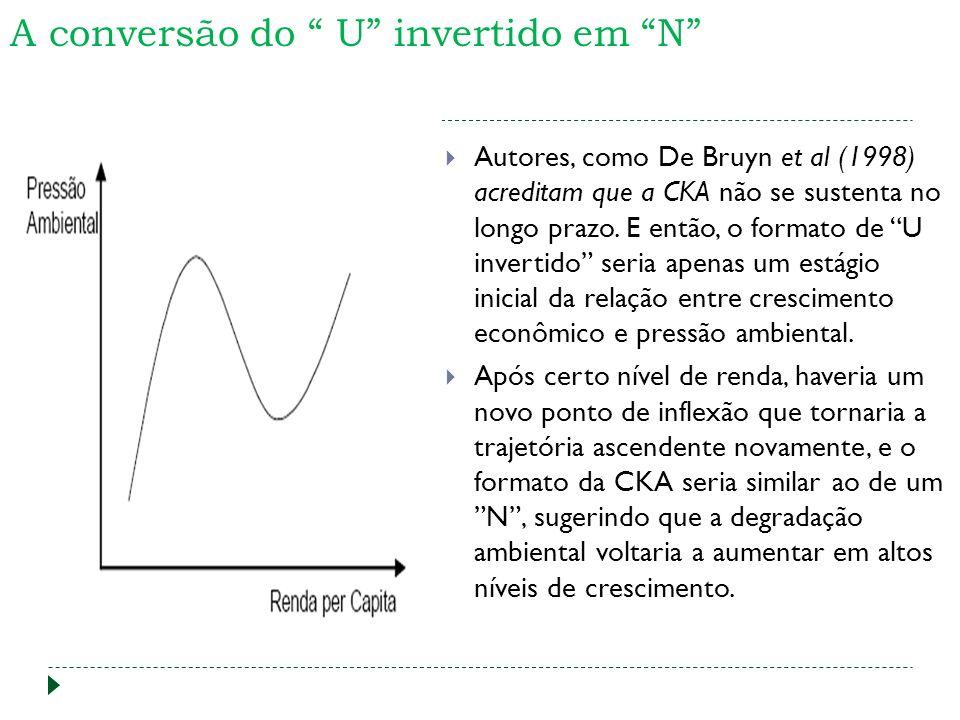 A conversão do U invertido em N Autores, como De Bruyn et al (1998) acreditam que a CKA não se sustenta no longo prazo. E então, o formato de U invert