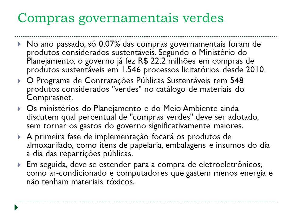 Compras governamentais verdes No ano passado, só 0,07% das compras governamentais foram de produtos considerados sustentáveis. Segundo o Ministério do
