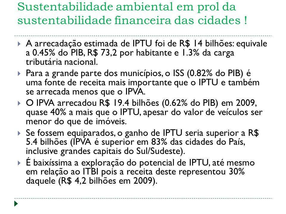 Sustentabilidade ambiental em prol da sustentabilidade financeira das cidades ! A arrecadação estimada de IPTU foi de R$ 14 bilhões: equivale a 0.45%