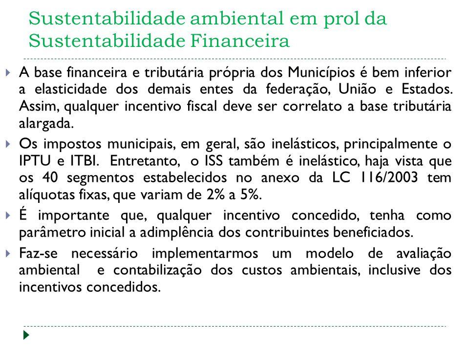Sustentabilidade ambiental em prol da Sustentabilidade Financeira A base financeira e tributária própria dos Municípios é bem inferior a elasticidade dos demais entes da federação, União e Estados.