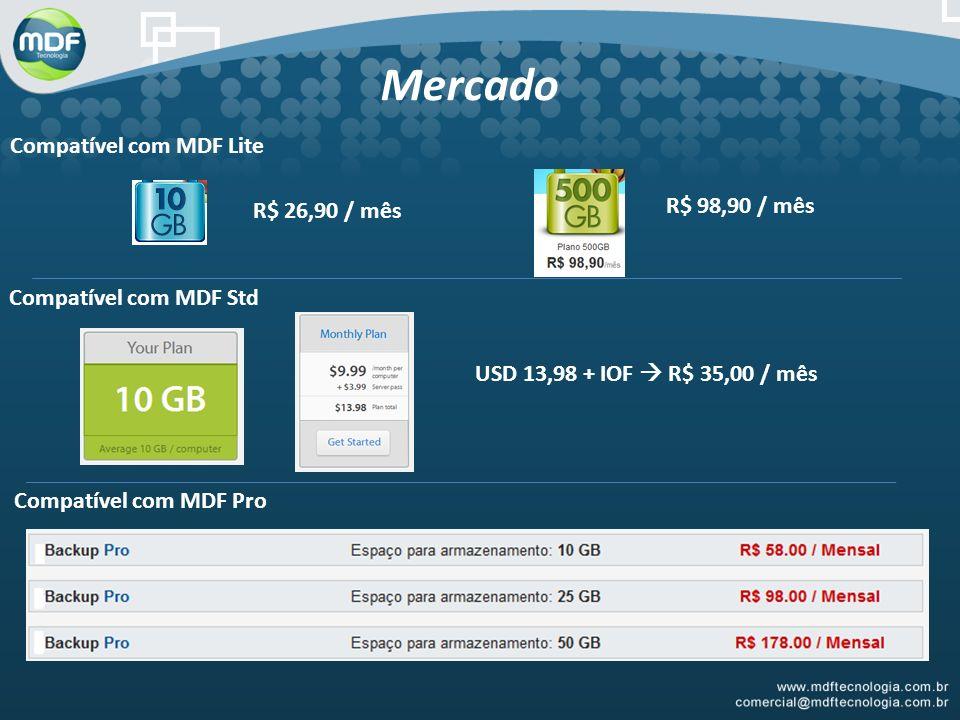 Mercado USD 13,98 + IOF R$ 35,00 / mês R$ 26,90 / mês R$ 98,90 / mês Compatível com MDF Lite Compatível com MDF Std Compatível com MDF Pro