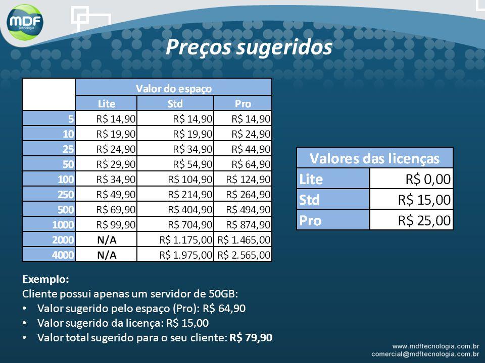 Preços sugeridos Exemplo: Cliente possui apenas um servidor de 50GB: Valor sugerido pelo espaço (Pro): R$ 64,90 Valor sugerido da licença: R$ 15,00 Va
