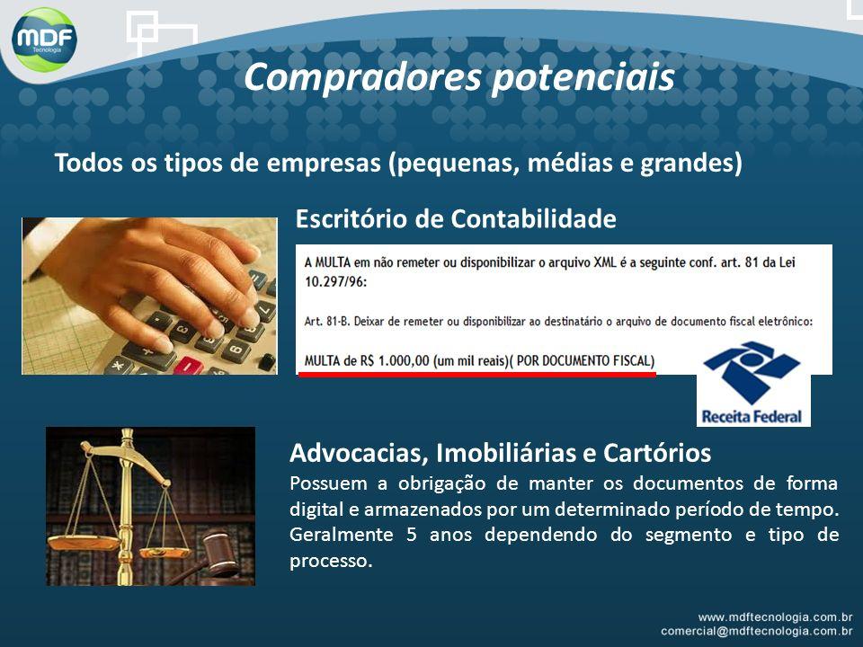 Compradores potenciais Todos os tipos de empresas (pequenas, médias e grandes) Escritório de Contabilidade Advocacias, Imobiliárias e Cartórios Possue
