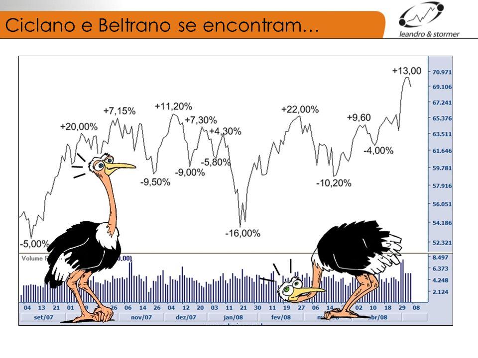 Ciclano e Beltrano se encontram…