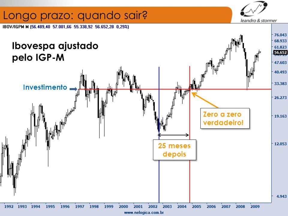 Longo prazo: quando sair? Ibovespa ajustado pelo IGP-M Investimento 25 meses depois Zero a zero verdadeiro!