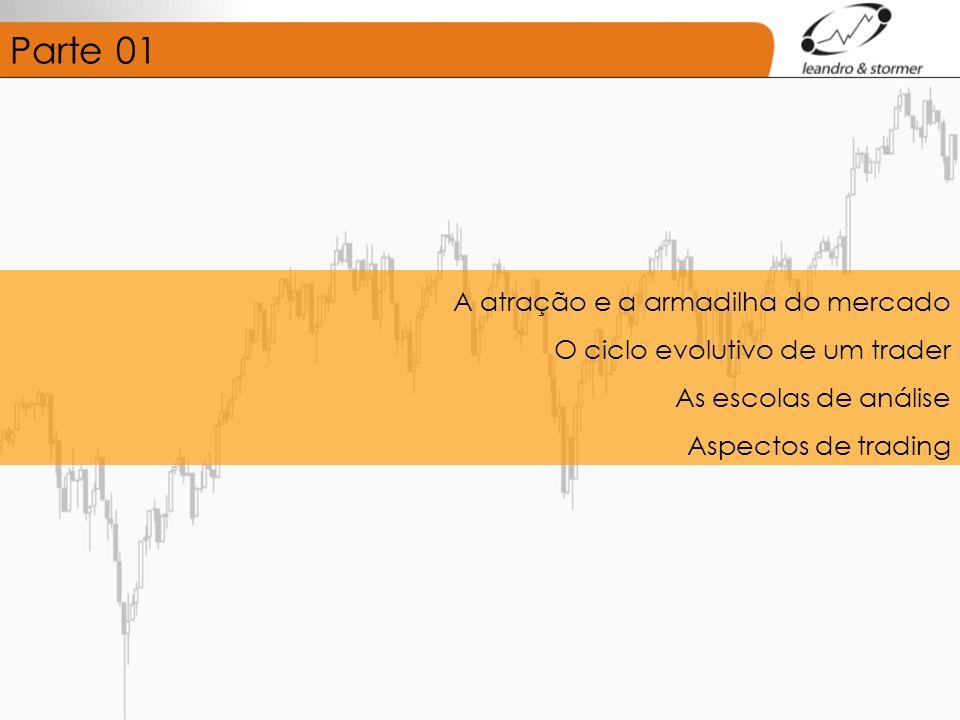 Parte 01 A atração e a armadilha do mercado O ciclo evolutivo de um trader As escolas de análise Aspectos de trading