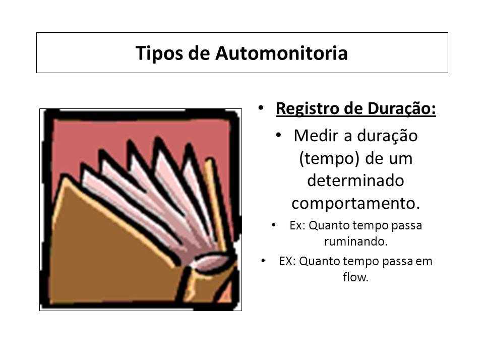 Tipos de Automonitoria Registro de Duração: Medir a duração (tempo) de um determinado comportamento. Ex: Quanto tempo passa ruminando. EX: Quanto temp
