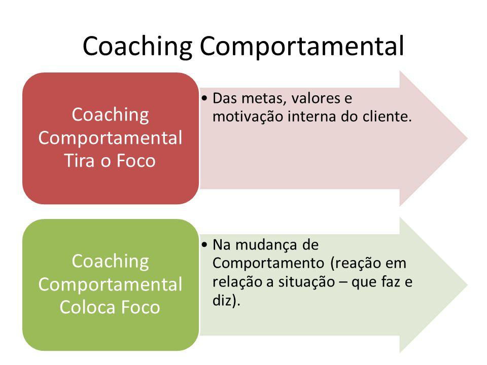 Coaching Comportamental Das metas, valores e motivação interna do cliente. Coaching Comportamental Tira o Foco Na mudança de Comportamento (reação em