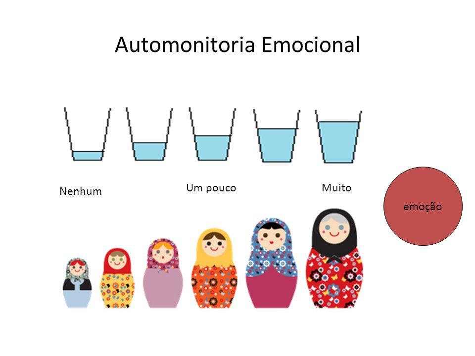 Automonitoria Emocional Nenhum Um poucoMuito emoção
