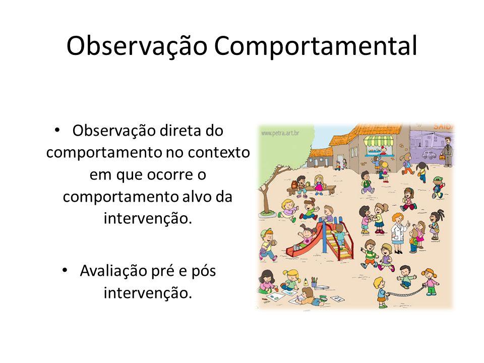 Observação Comportamental Observação direta do comportamento no contexto em que ocorre o comportamento alvo da intervenção. Avaliação pré e pós interv