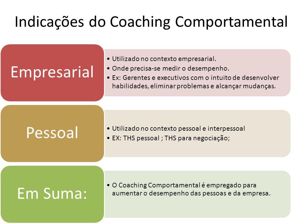 Indicações do Coaching Comportamental Utilizado no contexto empresarial. Onde precisa-se medir o desempenho. Ex: Gerentes e executivos com o intuito d