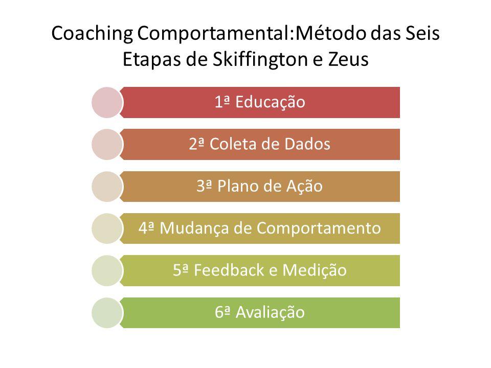 Coaching Comportamental:Método das Seis Etapas de Skiffington e Zeus 1ª Educação 2ª Coleta de Dados 3ª Plano de Ação 4ª Mudança de Comportamento 5ª Fe