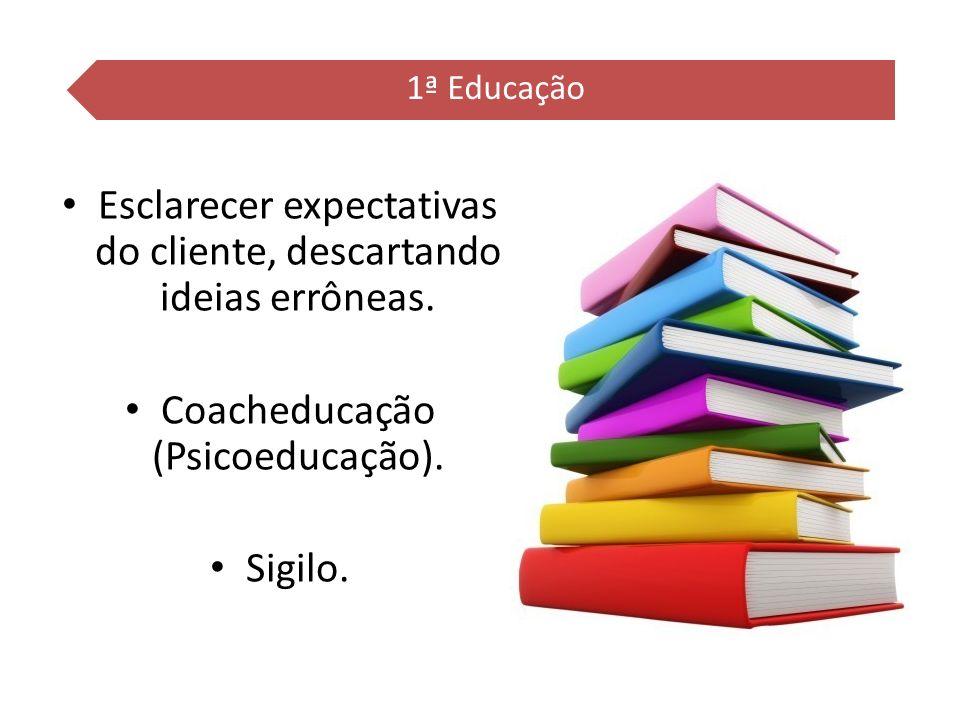 Esclarecer expectativas do cliente, descartando ideias errôneas. Coacheducação (Psicoeducação). Sigilo. 1ª Educação