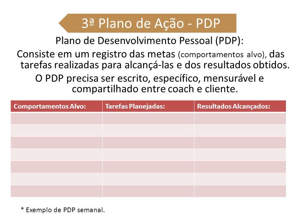 Plano de Desenvolvimento Pessoal (PDP): Consiste em um registro das metas (comportamentos alvo), das tarefas realizadas para alcançá-las e dos resulta