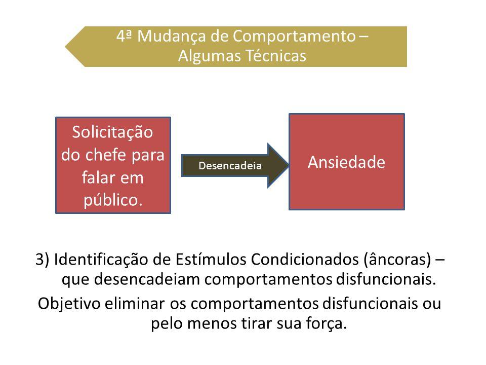 3) Identificação de Estímulos Condicionados (âncoras) – que desencadeiam comportamentos disfuncionais. Objetivo eliminar os comportamentos disfunciona