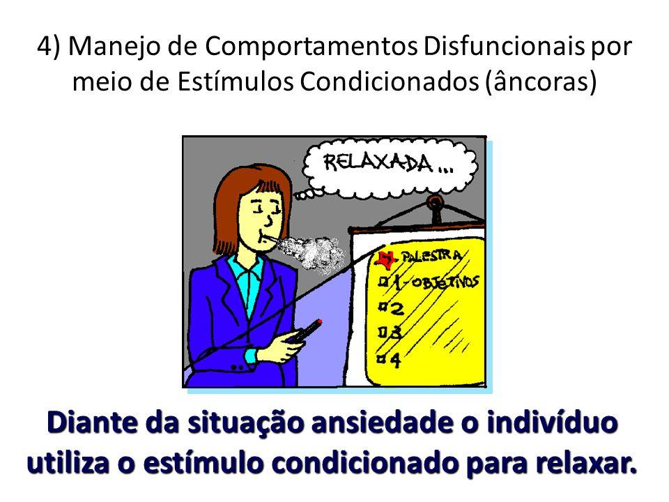 4) Manejo de Comportamentos Disfuncionais por meio de Estímulos Condicionados (âncoras) Diante da situação ansiedade o indivíduo utiliza o estímulo co