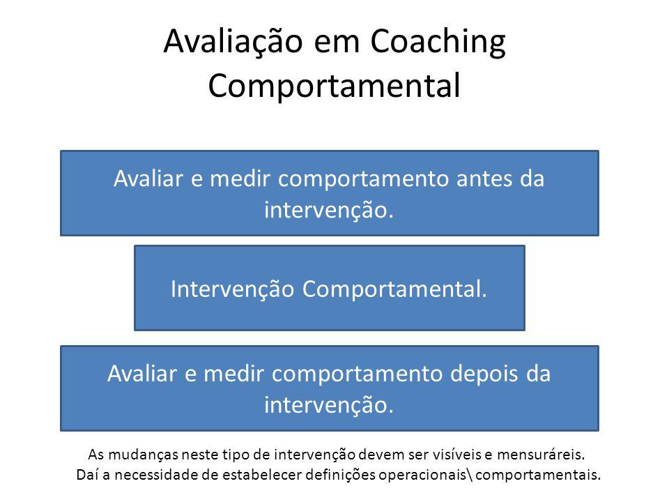 Avaliação em Coaching Comportamental Avaliar e medir comportamento antes da intervenção. Avaliar e medir comportamento depois da intervenção. Interven