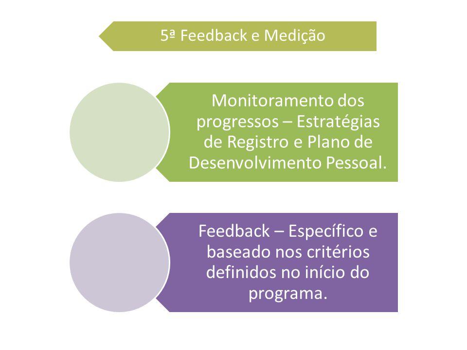 Monitoramento dos progressos – Estratégias de Registro e Plano de Desenvolvimento Pessoal. Feedback – Específico e baseado nos critérios definidos no