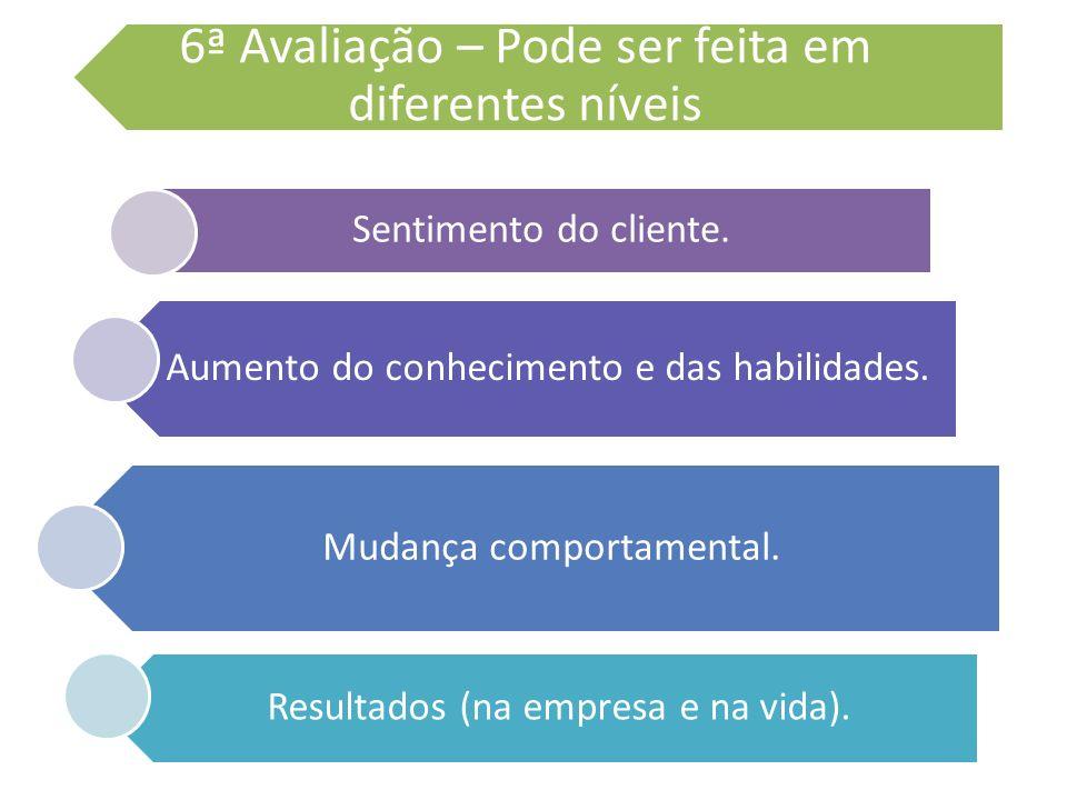 Sentimento do cliente. Aumento do conhecimento e das habilidades. Mudança comportamental. Resultados (na empresa e na vida). 6ª Avaliação – Pode ser f