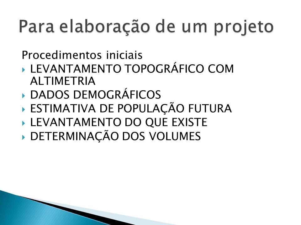 Considerar: Vida útil das instalações e equipamentos Dificuldades das ampliações Crescimento populacional Taxa de juros e amortização e retorno dos empréstimos