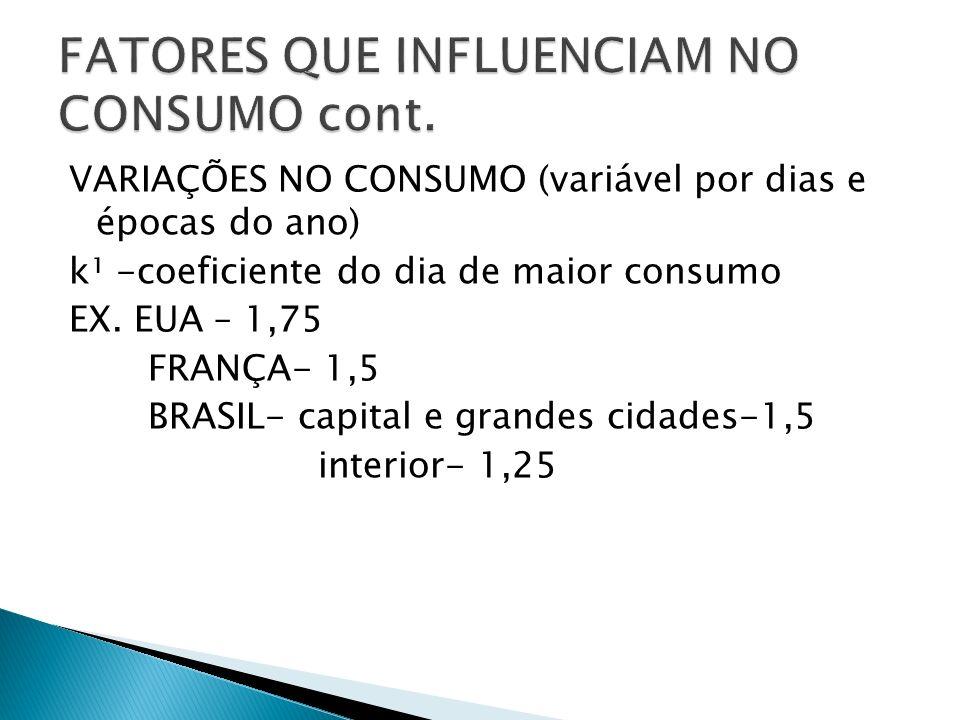 Bairro de PAJUÇARA 2000- 54,26 hab/há 2005-69,46% CAPIM MACIO 2000-46,84hab/há 2005-52,32hab/ha