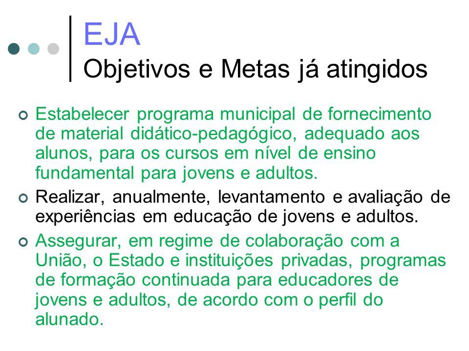 EJA Objetivos e Metas já atingidos Estabelecer programa municipal de fornecimento de material didático-pedagógico, adequado aos alunos, para os cursos