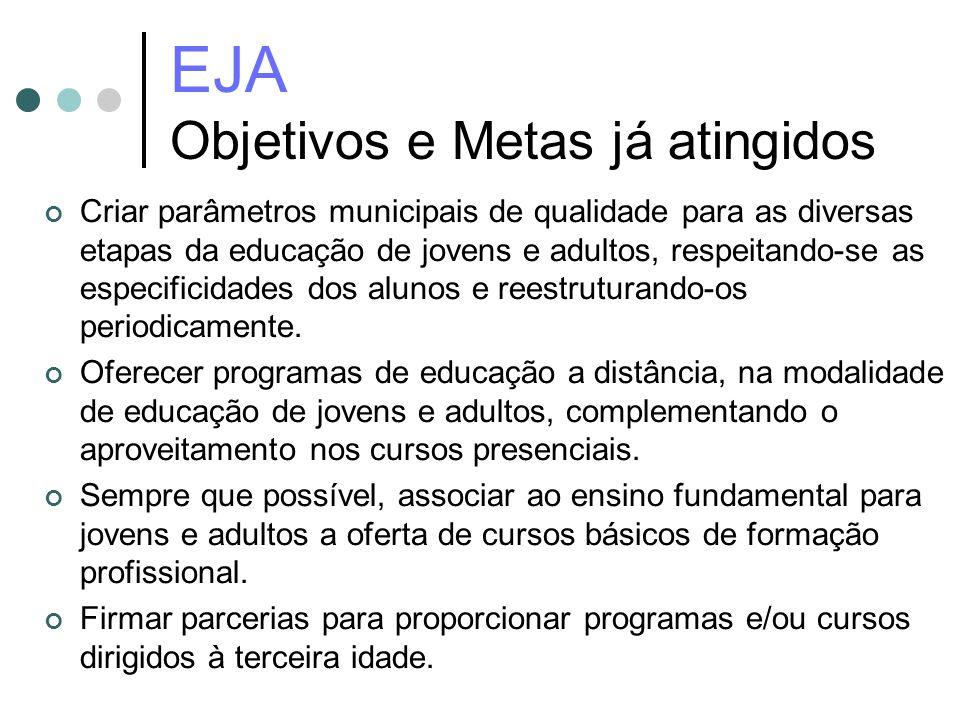 EJA Objetivos e Metas já atingidos Criar parâmetros municipais de qualidade para as diversas etapas da educação de jovens e adultos, respeitando-se as