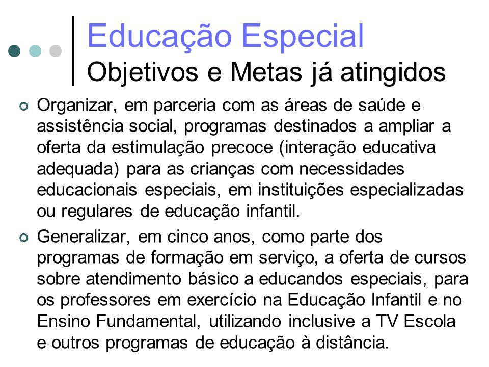 Educação Especial Objetivos e Metas já atingidos Organizar, em parceria com as áreas de saúde e assistência social, programas destinados a ampliar a o