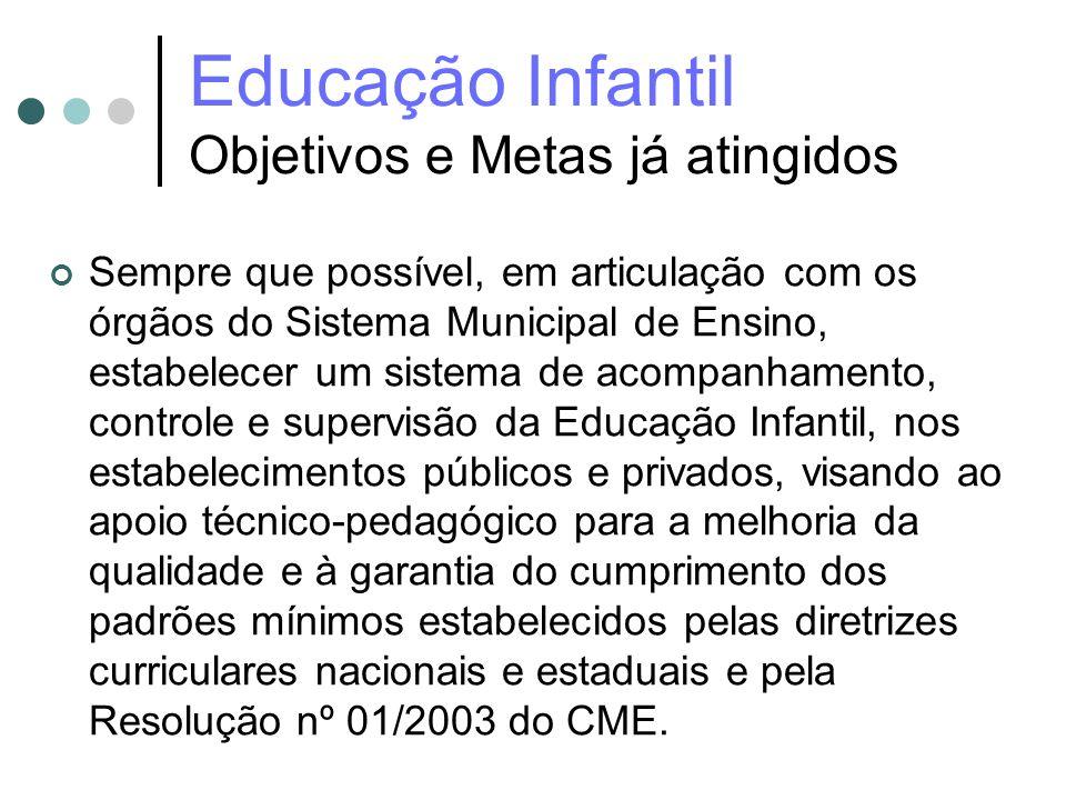 Educação Infantil Objetivos e Metas já atingidos Sempre que possível, em articulação com os órgãos do Sistema Municipal de Ensino, estabelecer um sist