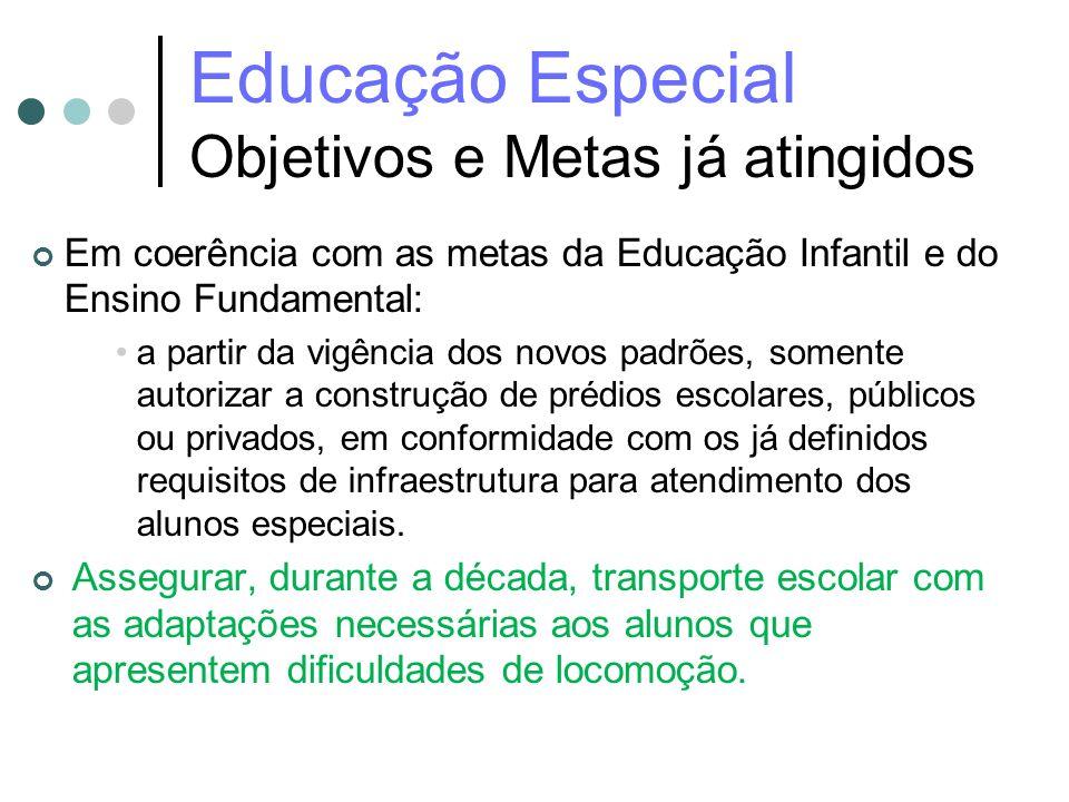 Educação Especial Objetivos e Metas já atingidos Em coerência com as metas da Educação Infantil e do Ensino Fundamental: a partir da vigência dos novo