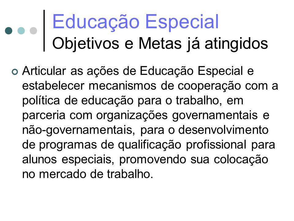 Educação Especial Objetivos e Metas já atingidos Articular as ações de Educação Especial e estabelecer mecanismos de cooperação com a política de educ