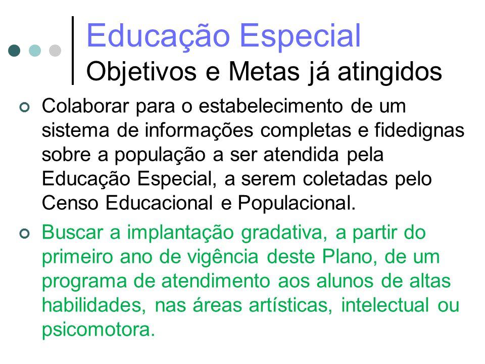 Educação Especial Objetivos e Metas já atingidos Colaborar para o estabelecimento de um sistema de informações completas e fidedignas sobre a populaçã