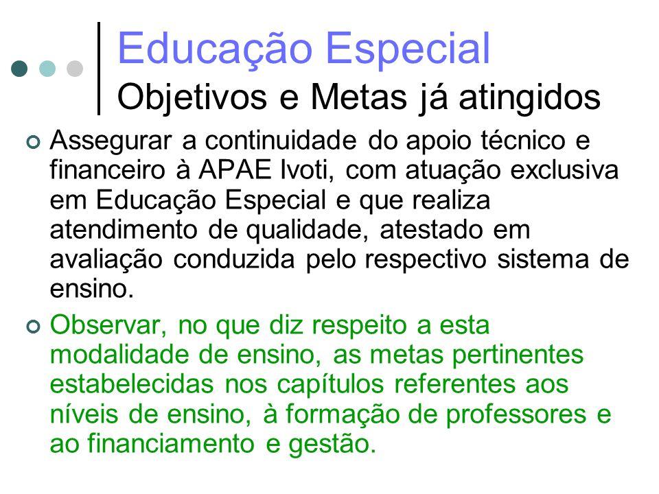 Educação Especial Objetivos e Metas já atingidos Assegurar a continuidade do apoio técnico e financeiro à APAE Ivoti, com atuação exclusiva em Educaçã